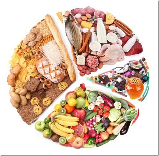 Глюкоза употребляется в первой половине дня